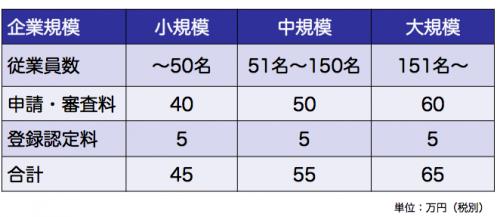 価格表2016