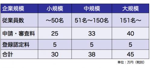 更新価格表2016